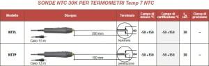 Sonde di temperatura per Termometri NTC